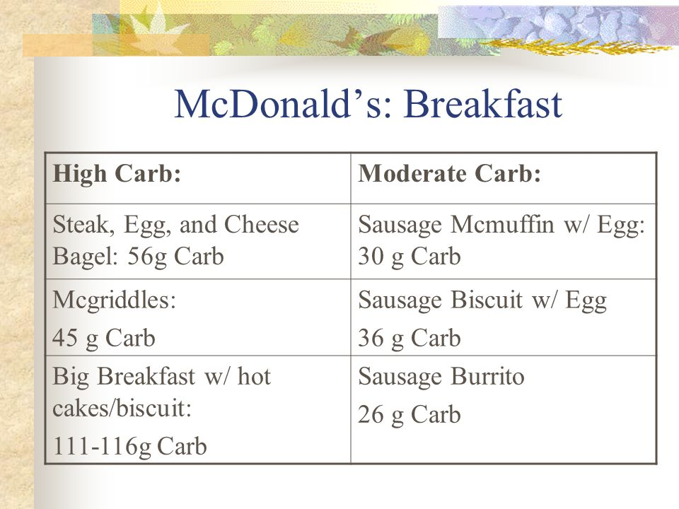 McDonalds: Breakfast High Carb:Moderate Carb: Steak, Egg, and Cheese Bagel: 56g Carb Sausage Mcmuffin w/ Egg: 30 g Carb Mcgriddles: 45 g Carb Sausage Biscuit w/ Egg 36 g Carb Big Breakfast w/ hot cakes/biscuit: g Carb Sausage Burrito 26 g Carb