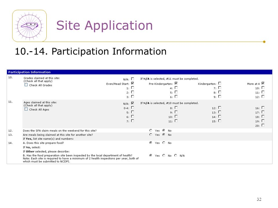 32 Site Application 10.-14. Participation Information