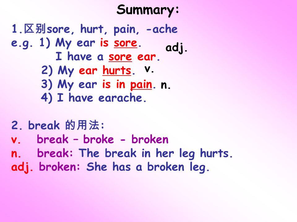 Summary: 1. sore, hurt, pain, -ache e.g. 1) My ear is sore.