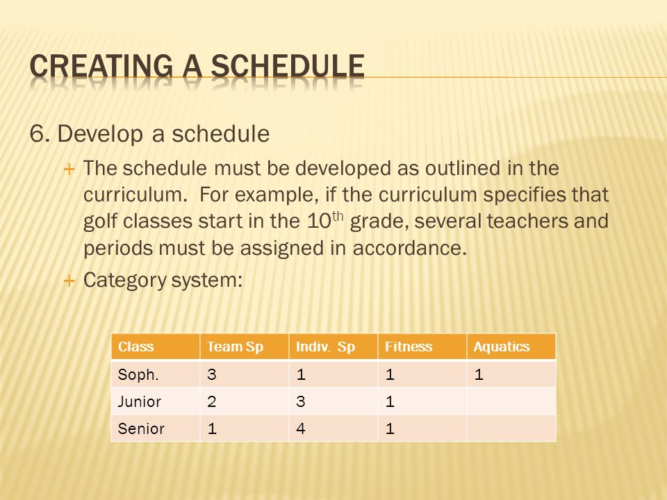 6. Develop a schedule The schedule must be developed as outlined in the curriculum.