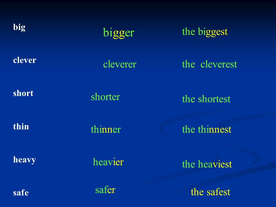big clever short thin heavy safe bigger the biggest clevererthe cleverest shorter thinner heavier the shortest the thinnest the heaviest safer the saf