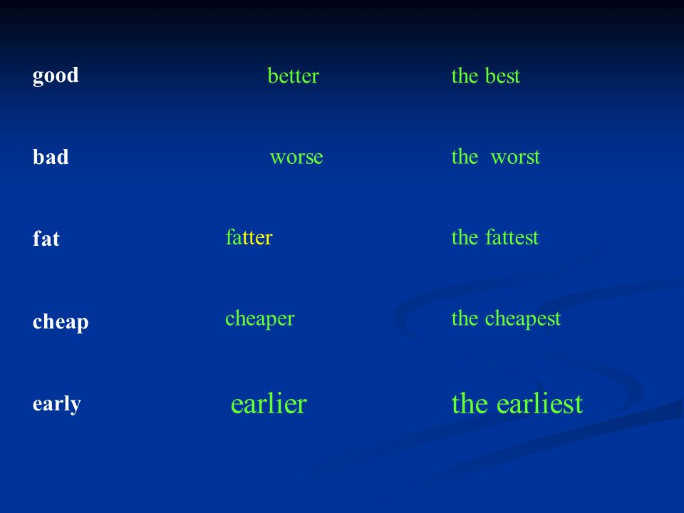 good bad fat cheap early betterthe best worsethe worst fatter cheaper earlier the fattest the cheapest the earliest