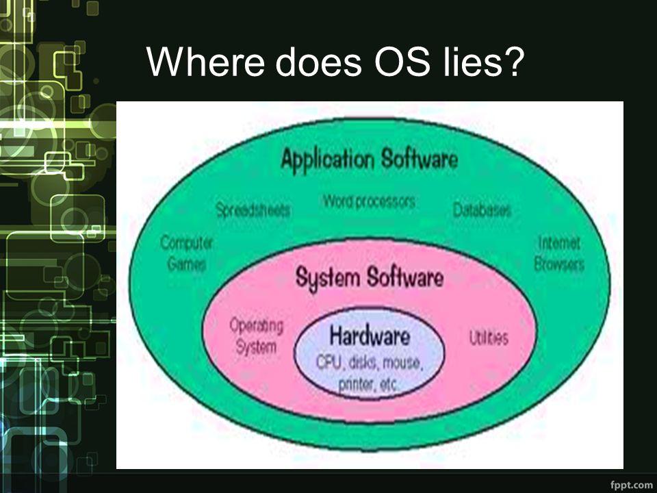 Where does OS lies?