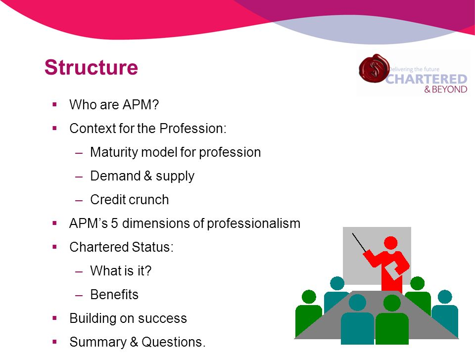 Structure Who are APM? Context for the Profession: –Maturity model for profession –Demand & supply –Credit crunch APMs 5 dimensions of professionalism