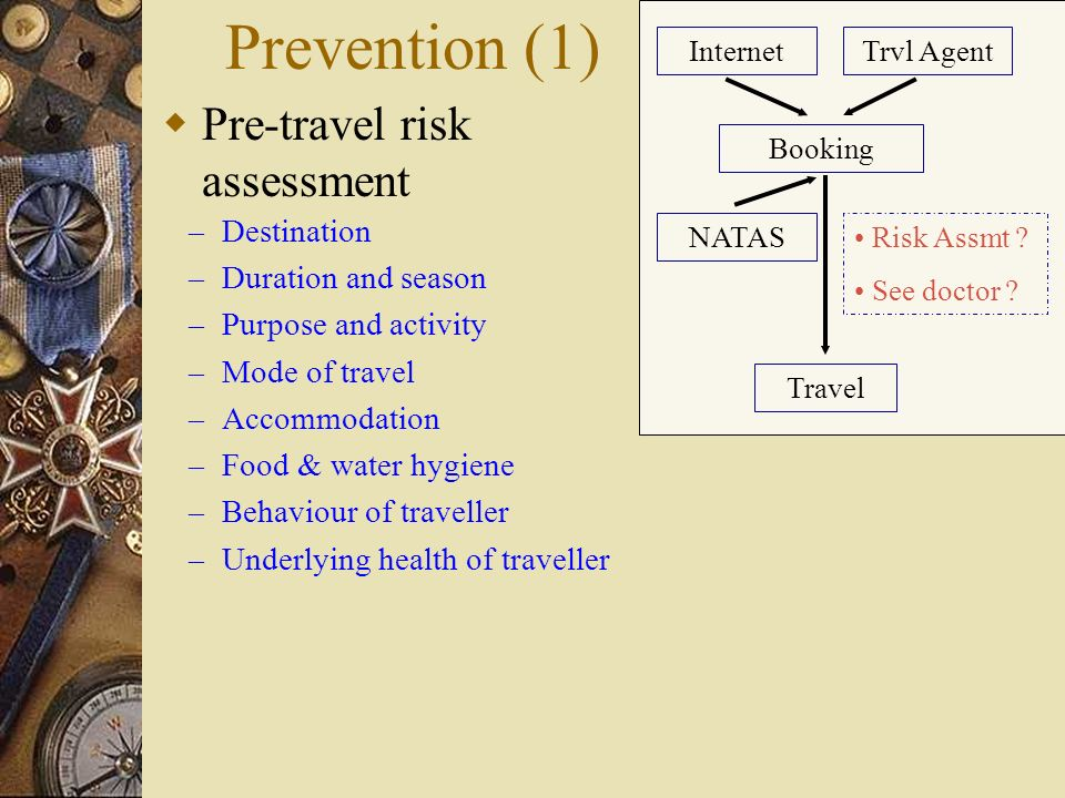 Preventing Ill Health During Travel