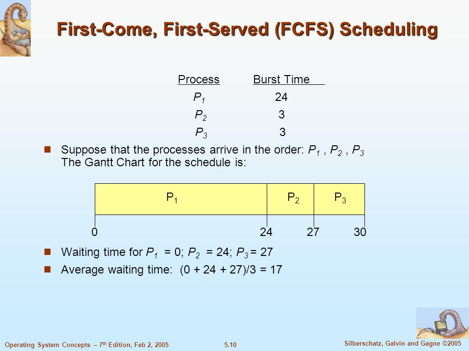 5.10 Silberschatz, Galvin and Gagne ©2005 Operating System Concepts – 7 th Edition, Feb 2, 2005 First-Come, First-Served (FCFS) Scheduling ProcessBurs
