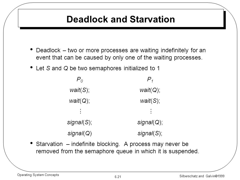 Silberschatz and Galvin 1999 6.21 Operating System Concepts Deadlock and Starvation Deadlock – two or more processes are waiting indefinitely for an e