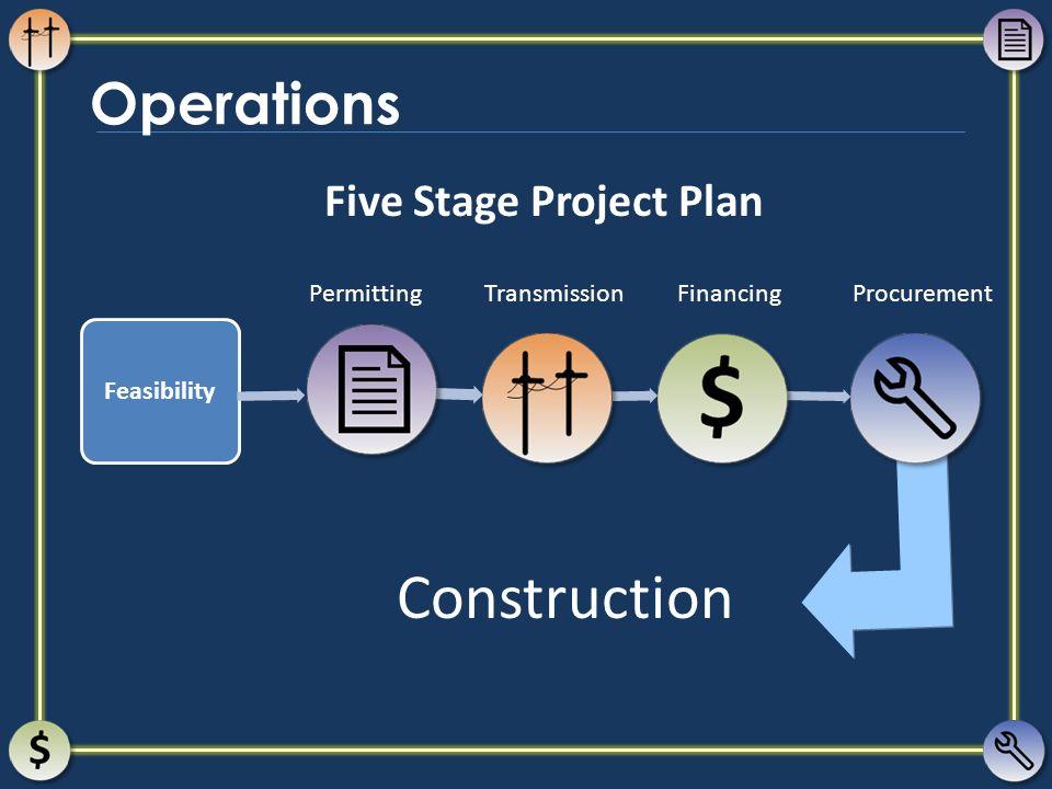 Operations Five Stage Project Plan PermittingFinancingTransmissionProcurement Construction