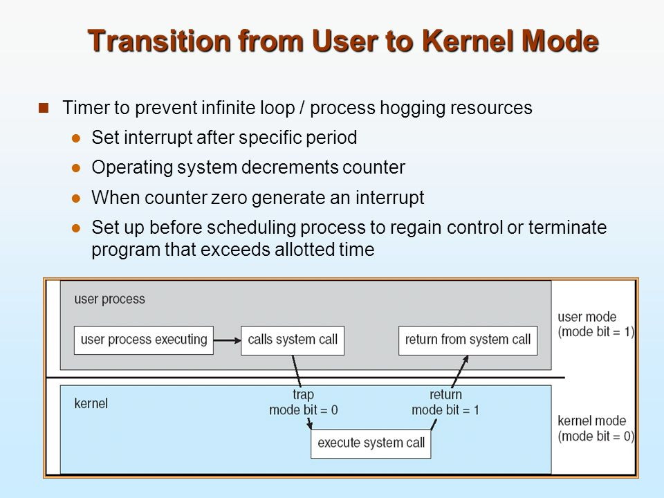 Transition from User to Kernel Mode Timer to prevent infinite loop / process hogging resources Set interrupt after specific period Operating system de
