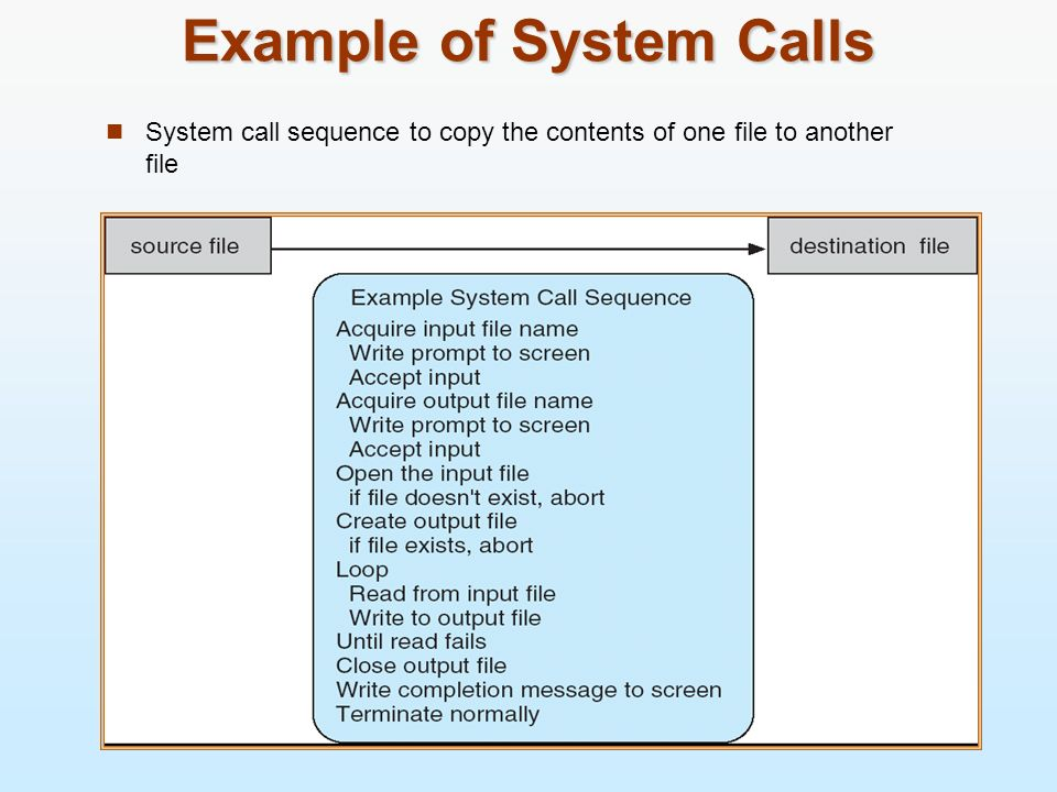 Example of System Calls System call sequence to copy the contents of one file to another file
