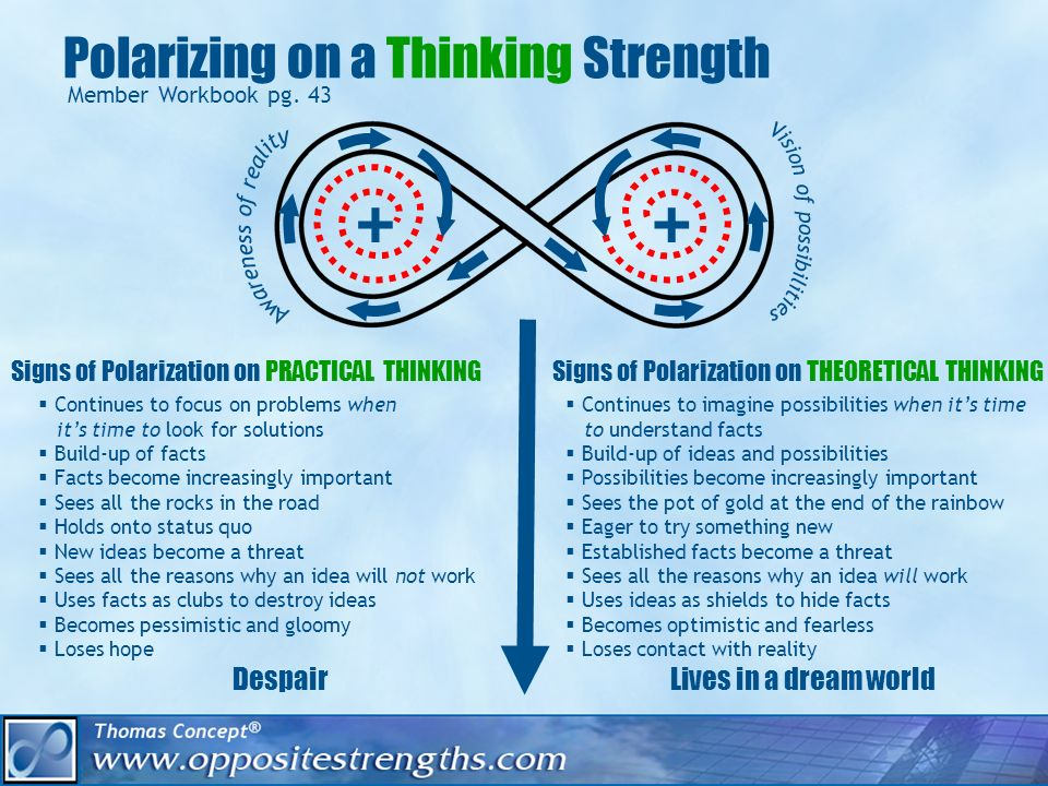 Polarizing on a Thinking Strength Member Workbook pg.