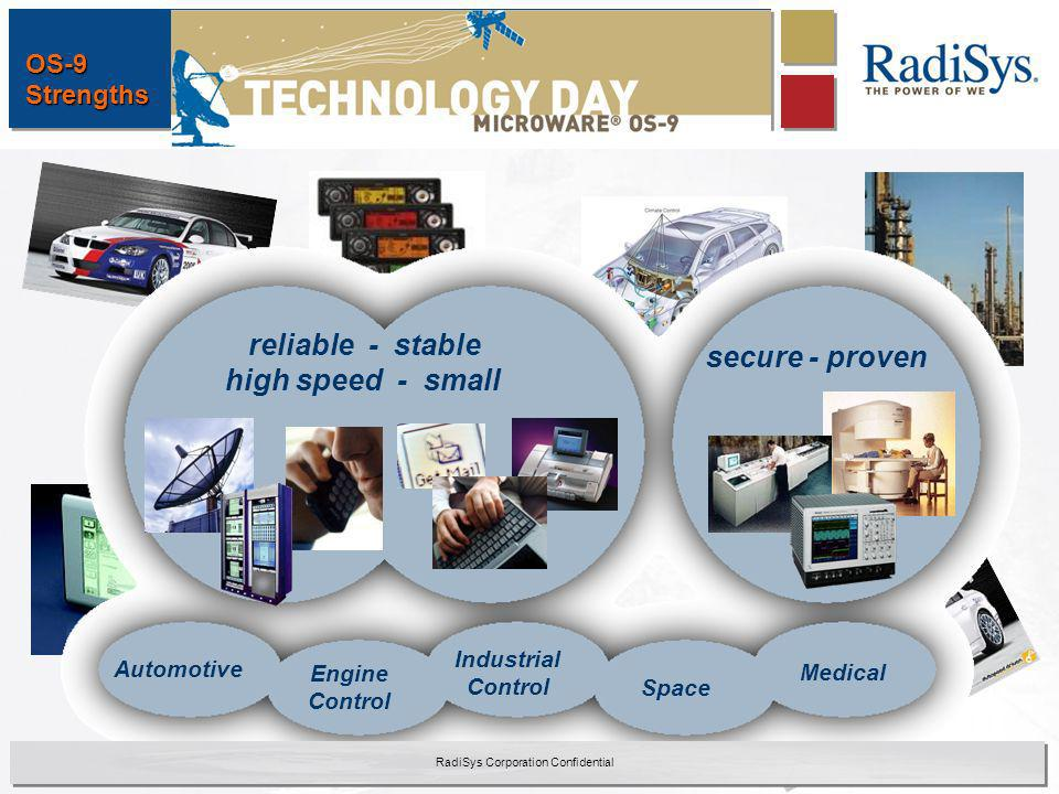 Automotive Engine Control Industrial Control Space Medical secure - proven reliable - stable high speed - small OS-9 Strengths RadiSys Corporation Confidential