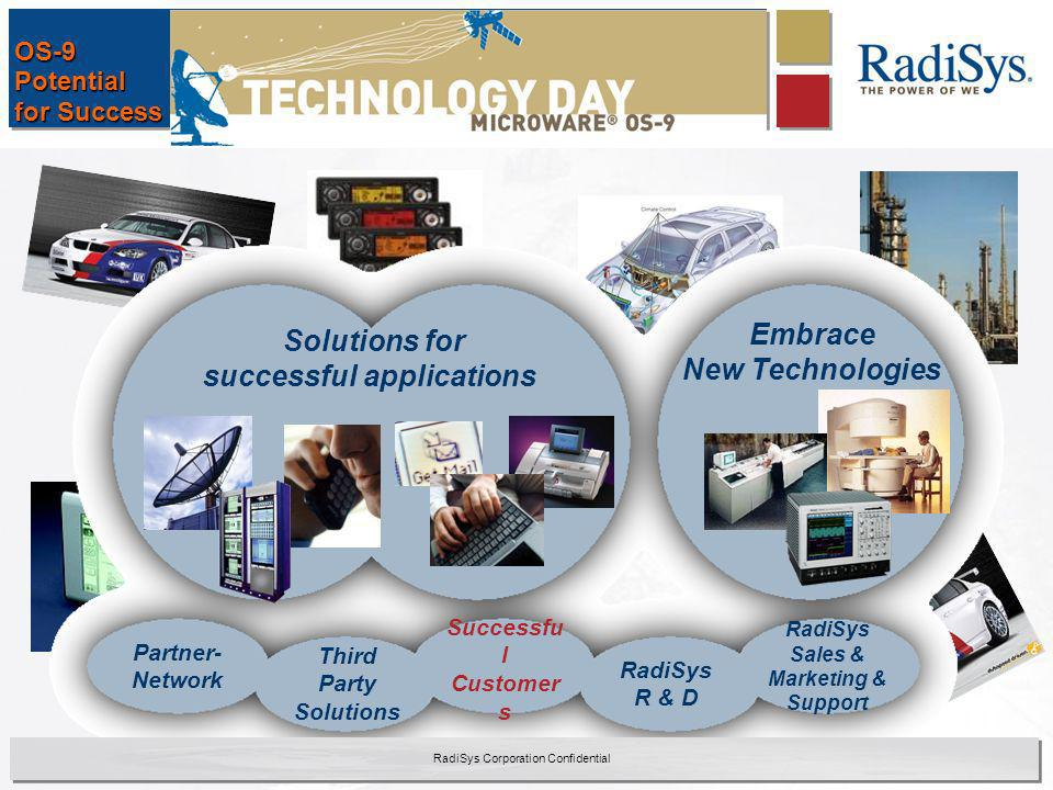 Partner- Network Third Party Solutions Successfu l Customer s RadiSys R & D RadiSys Sales & Marketing & Support Embrace New Technologies Solutions for successful applications RadiSys Corporation Confidential OS-9 Potential for Success