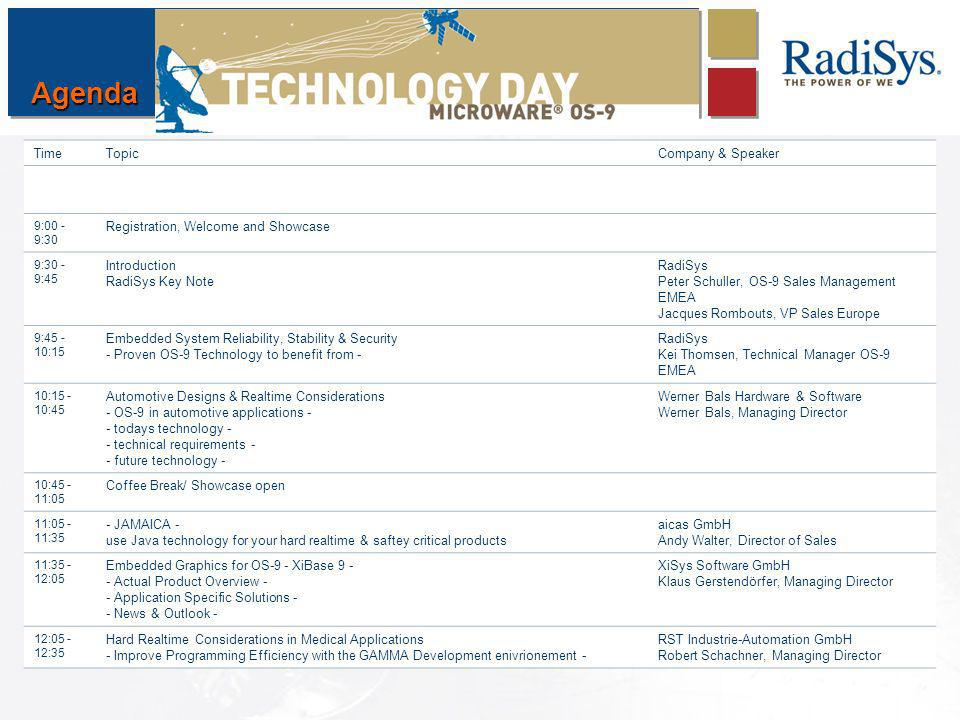 Agenda Agenda TimeTopicCompany & Speaker 9:00 - 9:30 Registration, Welcome and Showcase 9:30 - 9:45 Introduction RadiSys Key Note RadiSys Peter Schuller, OS-9 Sales Management EMEA Jacques Rombouts, VP Sales Europe 9: :15 Embedded System Reliability, Stability & Security - Proven OS-9 Technology to benefit from - RadiSys Kei Thomsen, Technical Manager OS-9 EMEA 10: :45 Automotive Designs & Realtime Considerations - OS-9 in automotive applications - - todays technology - - technical requirements - - future technology - Werner Bals Hardware & Software Werner Bals, Managing Director 10: :05 Coffee Break/ Showcase open 11: :35 - JAMAICA - use Java technology for your hard realtime & saftey critical products aicas GmbH Andy Walter, Director of Sales 11: :05 Embedded Graphics for OS-9 - XiBase Actual Product Overview - - Application Specific Solutions - - News & Outlook - XiSys Software GmbH Klaus Gerstendörfer, Managing Director 12: :35 Hard Realtime Considerations in Medical Applications - Improve Programming Efficiency with the GAMMA Development enivrionement - RST Industrie-Automation GmbH Robert Schachner, Managing Director