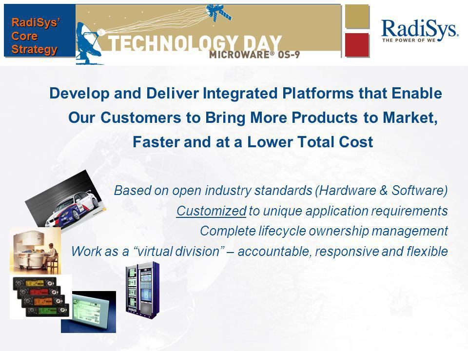 RadiSys Core Strategy Develop and Deliver Integrated Platforms that Enable Our Customers to Bring More Products to Market, Faster and at a Lower Total Cost Based on open industry standards (Hardware & Software) Customized to unique application requirements Complete lifecycle ownership management Work as a virtual division – accountable, responsive and flexible