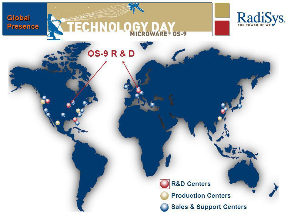 Global Presence Sales & Support Centers Production Centers R&D Centers OS-9 R & D