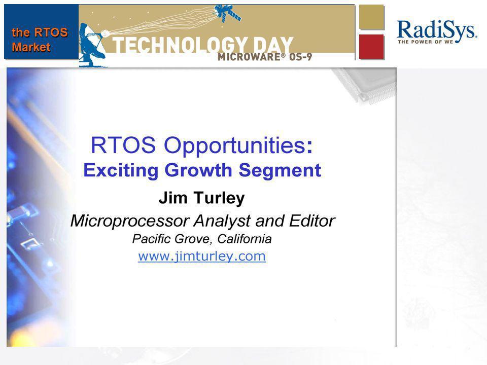 the RTOS Market