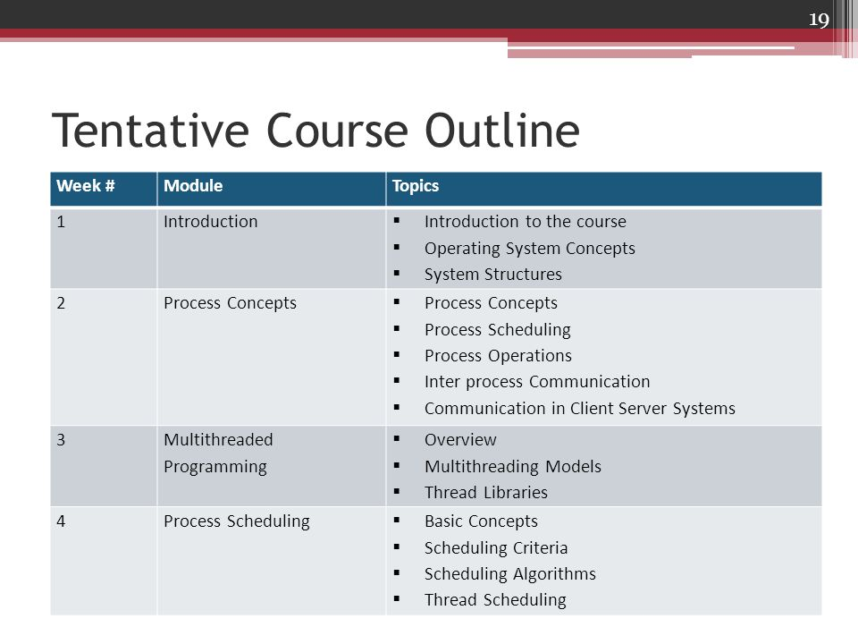 Tentative Course Outline Week #ModuleTopics 1Introduction Introduction to the course Operating System Concepts System Structures 2Process Concepts Pro
