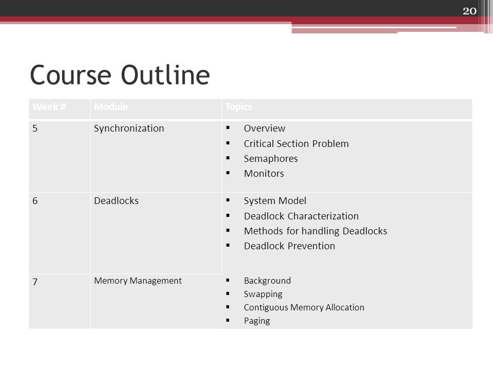 Course Outline Week #ModuleTopics 5Synchronization Overview Critical Section Problem Semaphores Monitors 6Deadlocks System Model Deadlock Characteriza