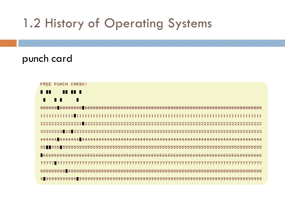 1.2 History of Operating Systems punch card