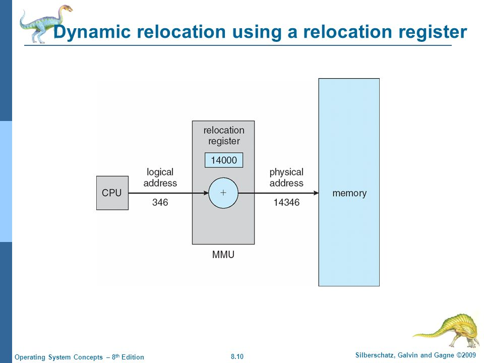 8.10 Silberschatz, Galvin and Gagne ©2009 Operating System Concepts – 8 th Edition Dynamic relocation using a relocation register