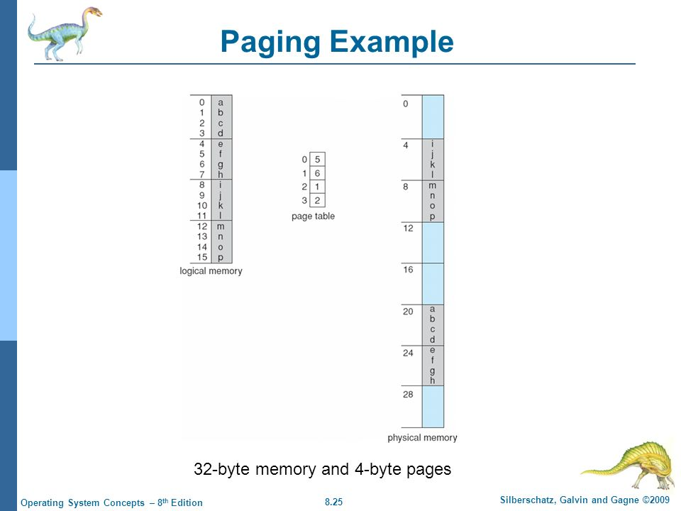 8.25 Silberschatz, Galvin and Gagne ©2009 Operating System Concepts – 8 th Edition Paging Example 32-byte memory and 4-byte pages