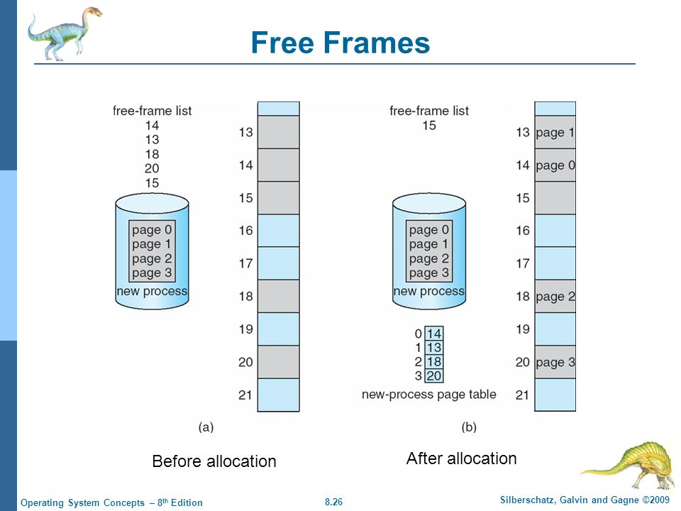 8.26 Silberschatz, Galvin and Gagne ©2009 Operating System Concepts – 8 th Edition Free Frames Before allocation After allocation