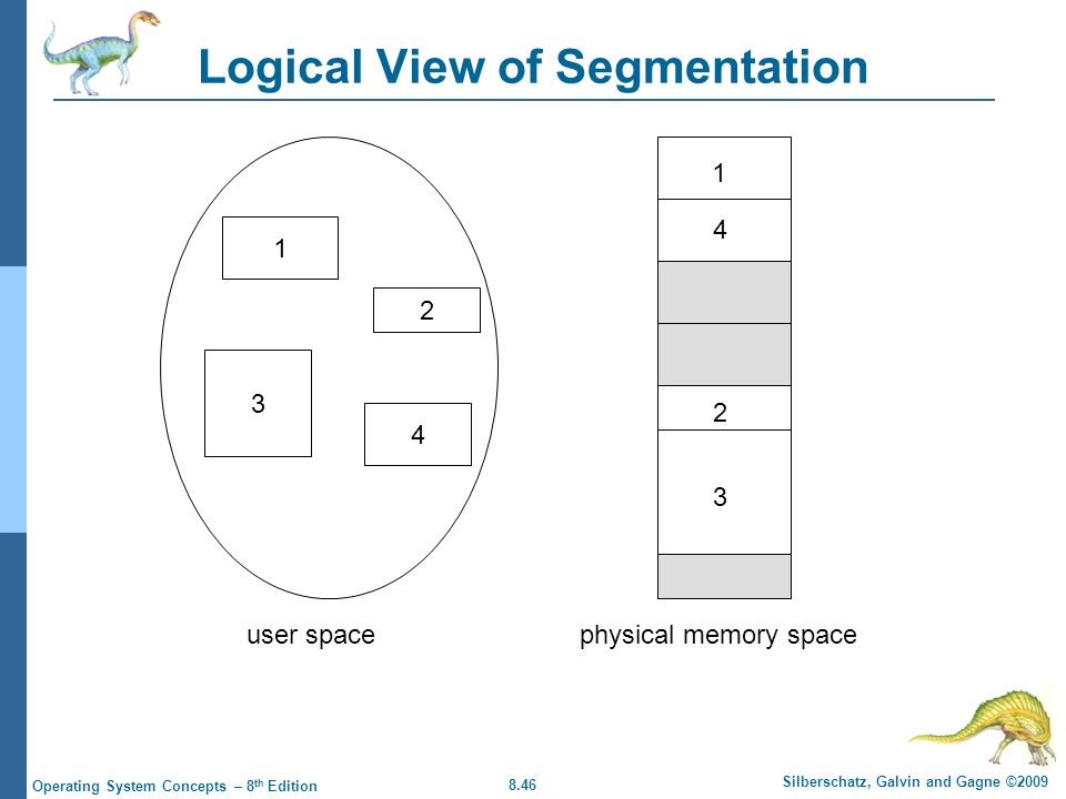 8.46 Silberschatz, Galvin and Gagne ©2009 Operating System Concepts – 8 th Edition Logical View of Segmentation 1 3 2 4 1 4 2 3 user spacephysical mem