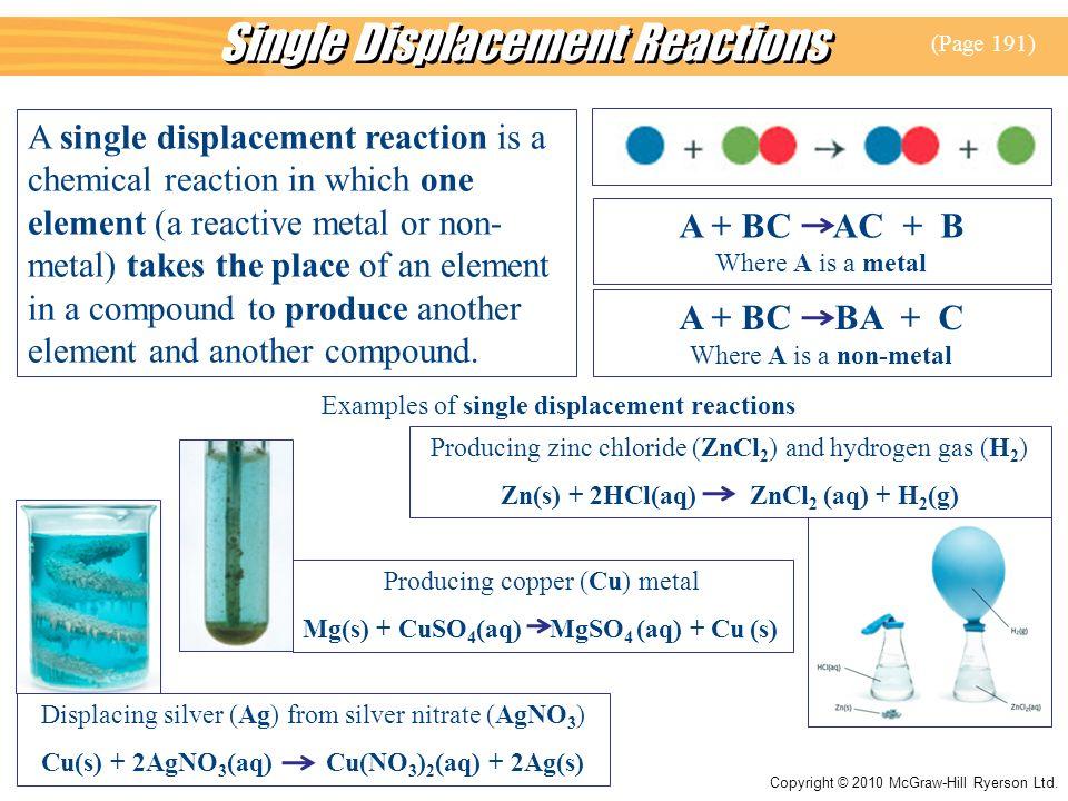 Producing copper (Cu) metal Mg(s) + CuSO 4 (aq) MgSO 4 (aq) + Cu (s) Copyright © 2010 McGraw-Hill Ryerson Ltd. Single Displacement Reactions A single