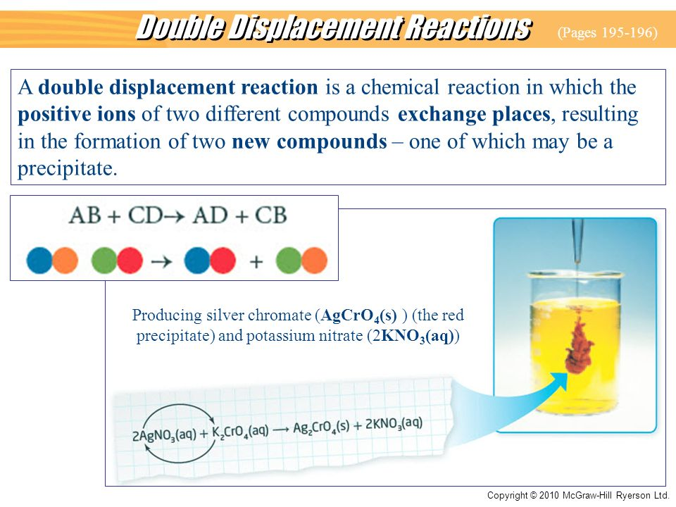 Copyright © 2010 McGraw-Hill Ryerson Ltd. Double Displacement Reactions A double displacement reaction is a chemical reaction in which the positive io
