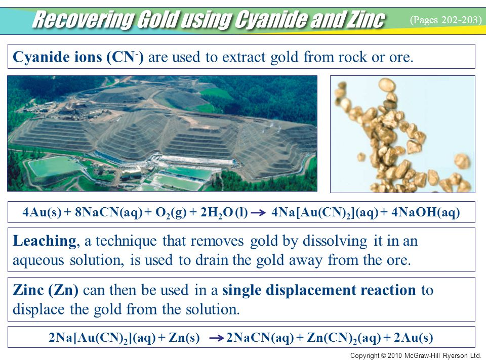 Copyright © 2010 McGraw-Hill Ryerson Ltd. Recovering Gold using Cyanide and Zinc Cyanide ions (CN - ) are used to extract gold from rock or ore. 4Au(s