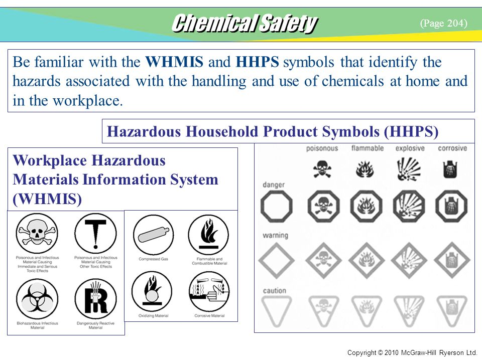 Copyright © 2010 McGraw-Hill Ryerson Ltd. Chemical Safety Be familiar with the WHMIS and HHPS symbols that identify the hazards associated with the ha