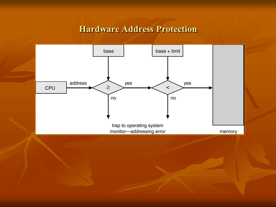 Hardware Address Protection