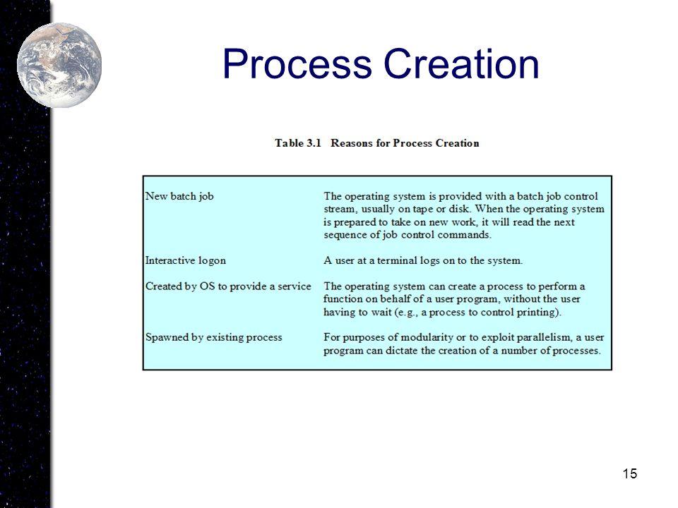 15 Process Creation
