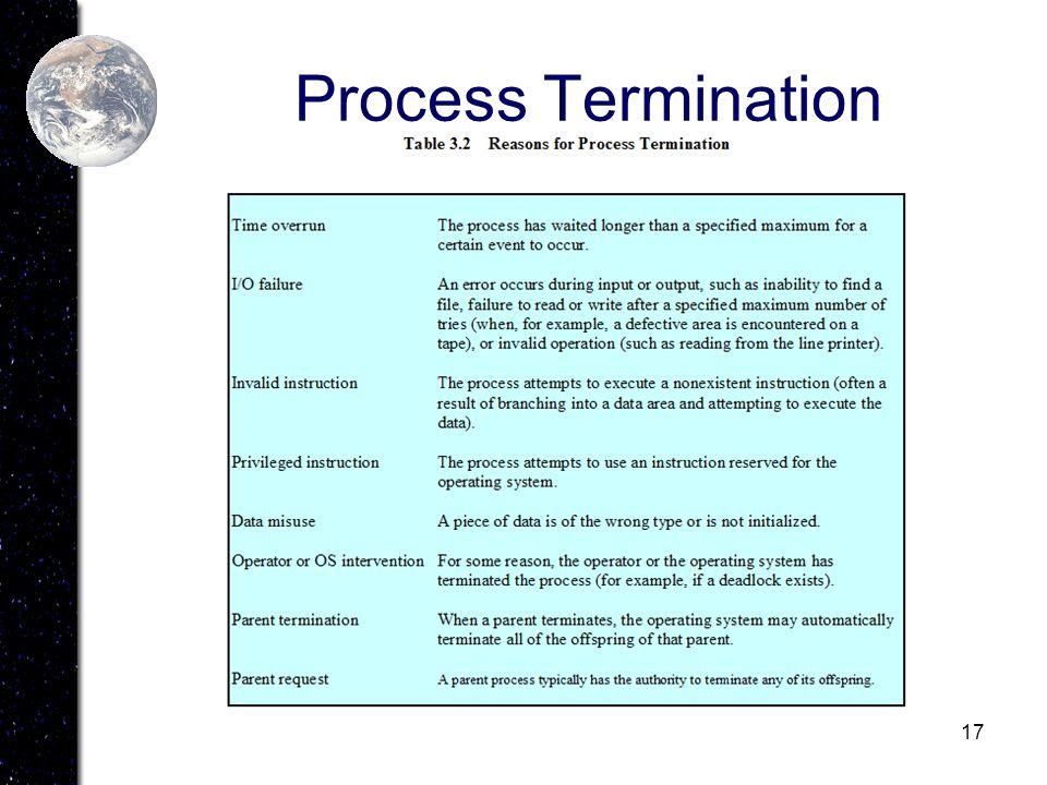17 Process Termination