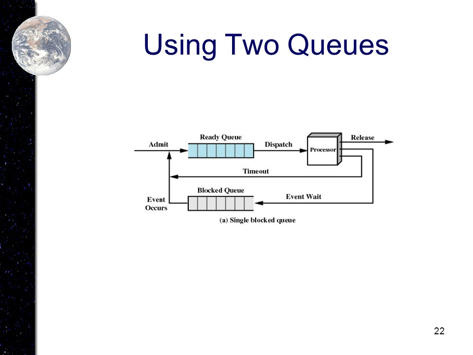 22 Using Two Queues
