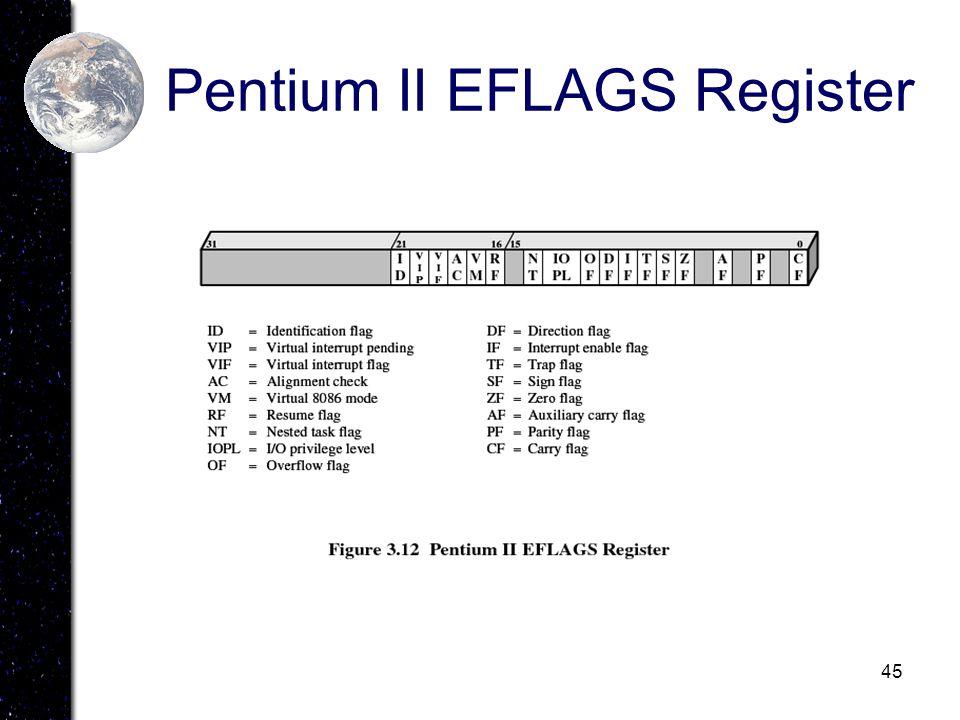 45 Pentium II EFLAGS Register