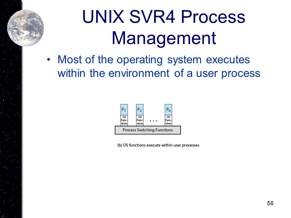56 UNIX SVR4 Process Management Most of the operating system executes within the environment of a user process