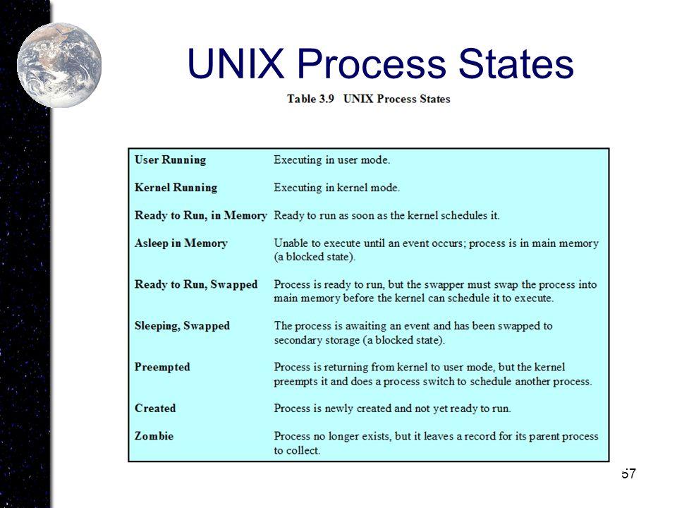 57 UNIX Process States
