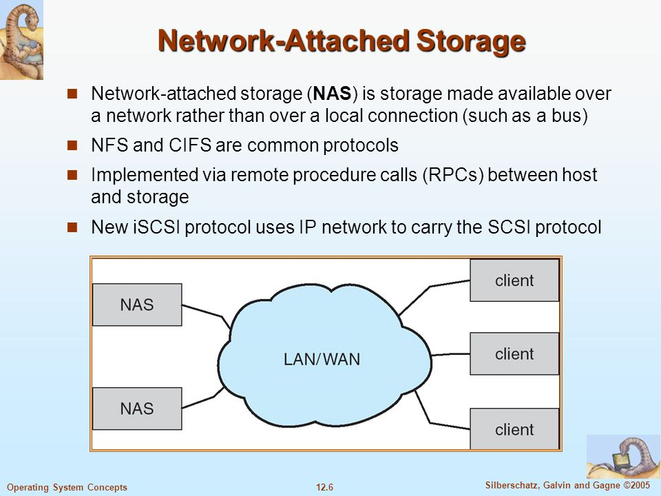 12.6 Silberschatz, Galvin and Gagne ©2005 Operating System Concepts Network-Attached Storage Network-attached storage (NAS) is storage made available
