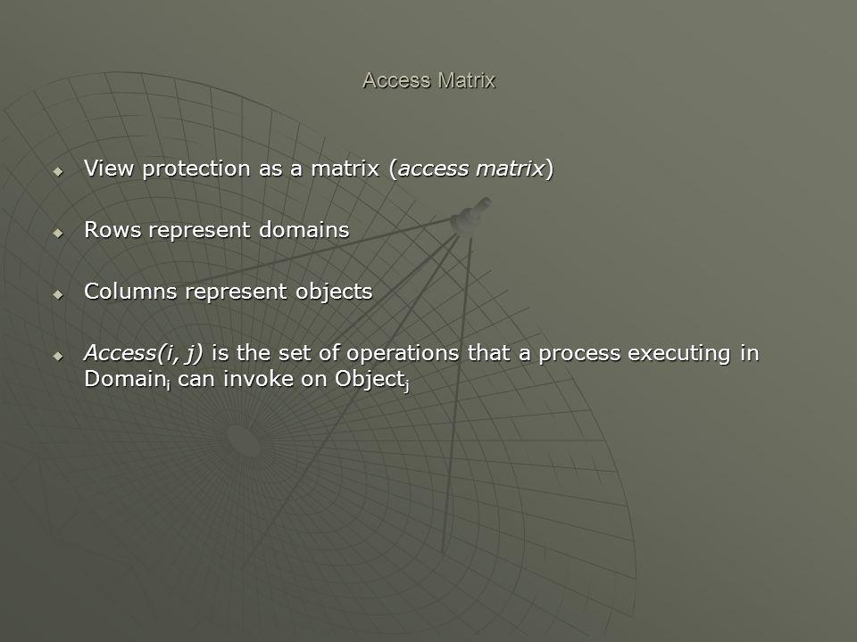 Access Matrix View protection as a matrix (access matrix) View protection as a matrix (access matrix) Rows represent domains Rows represent domains Co