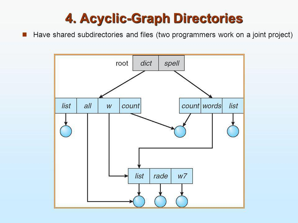 4. Acyclic-Graph Directories Have shared subdirectories and files (two programmers work on a joint project)