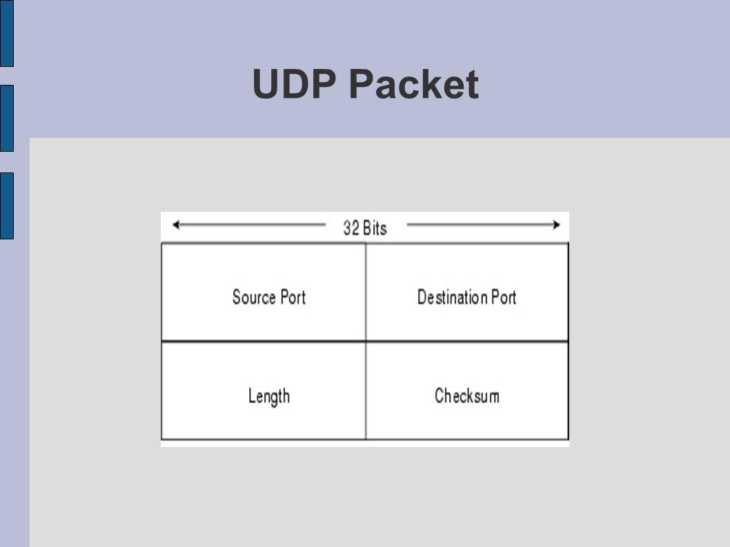 UDP Packet