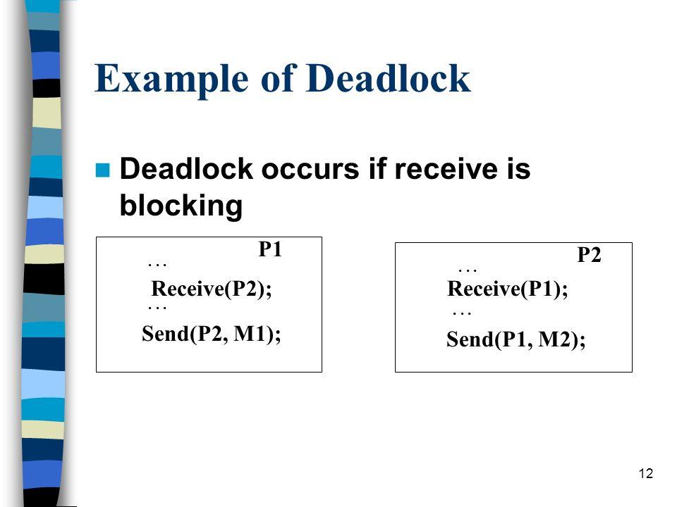 12 Example of Deadlock Deadlock occurs if receive is blocking P1...