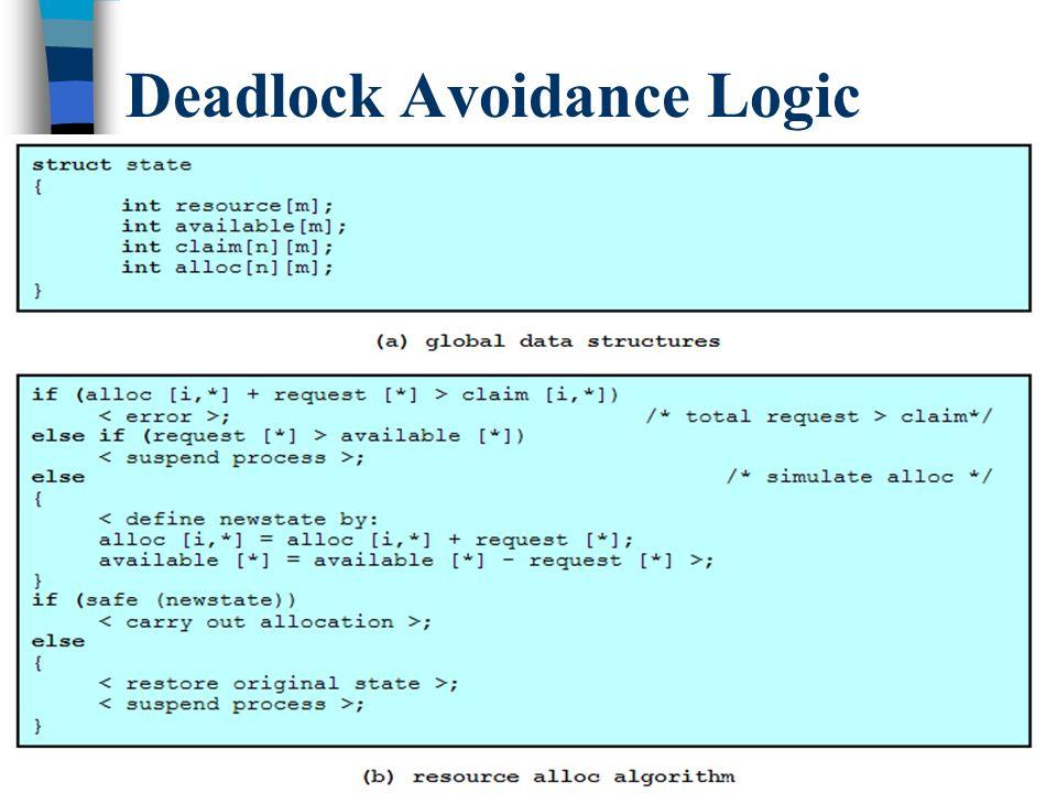 27 Deadlock Avoidance Logic