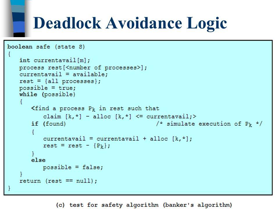 28 Deadlock Avoidance Logic