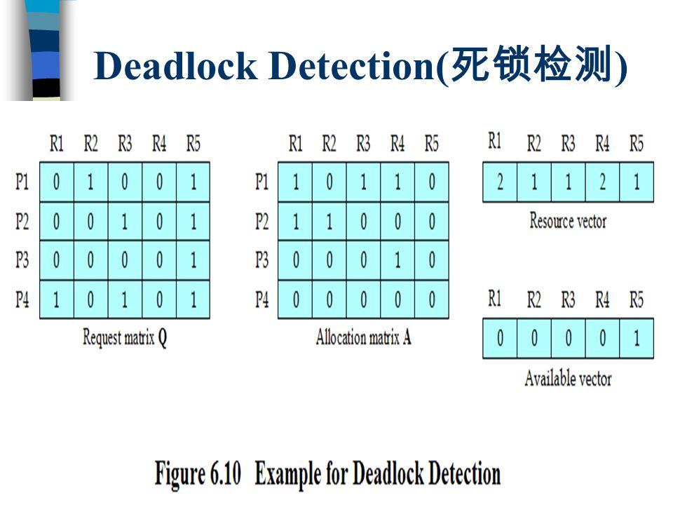 32 Deadlock Detection( )