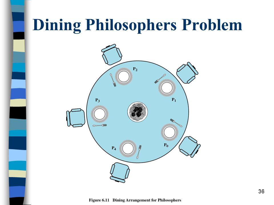 36 Dining Philosophers Problem