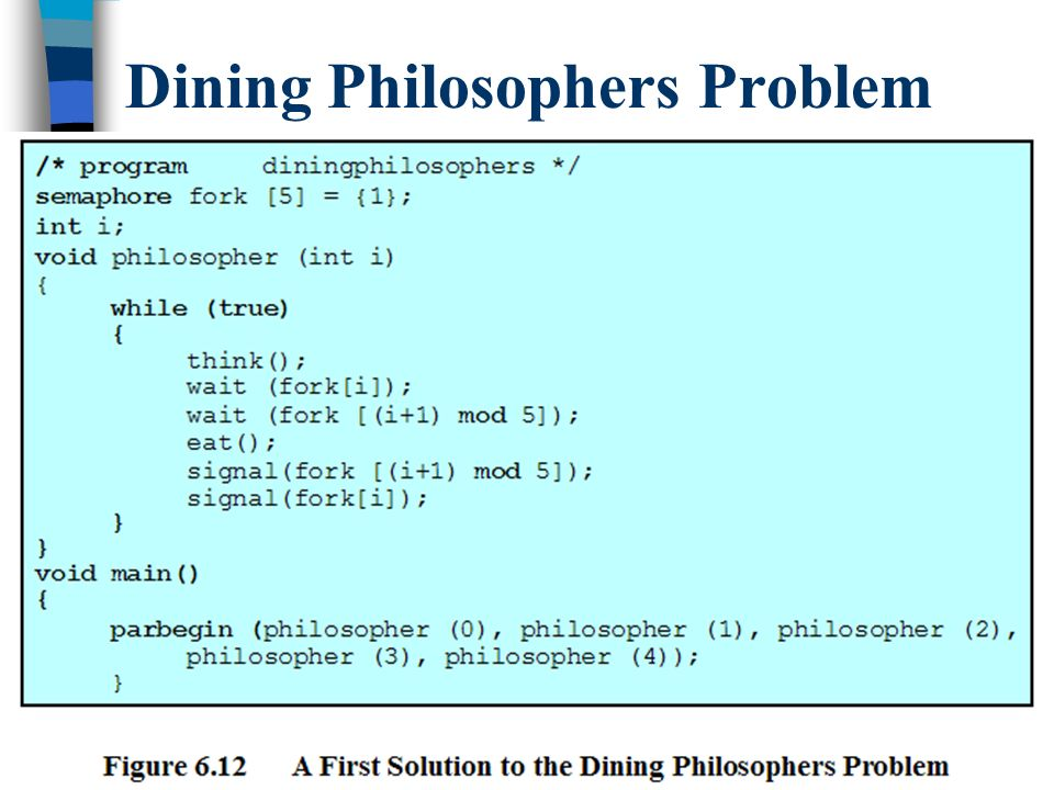 37 Dining Philosophers Problem
