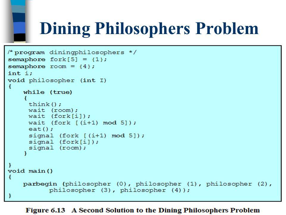 38 Dining Philosophers Problem